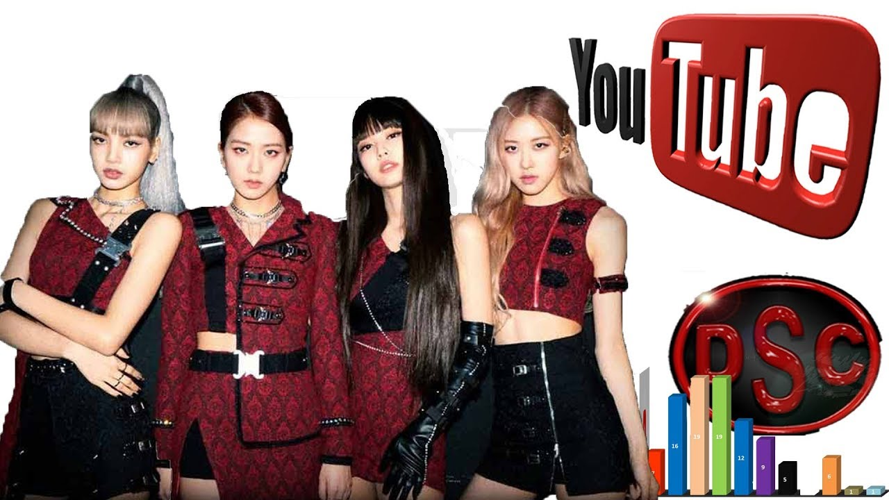 Youtube top 10 music videos 2019